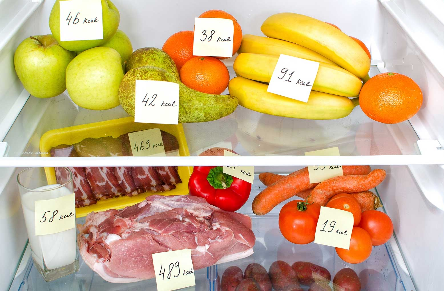 Теория о калориях: калории, количество калорий, потребление калорий, калорийность, избыток калорий